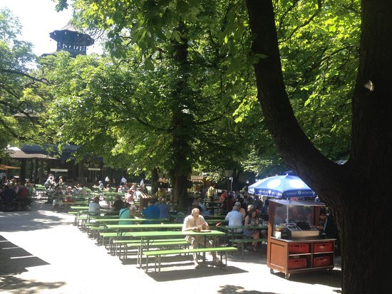 Englischer Garten: Lunchtime at the Chinese Tower