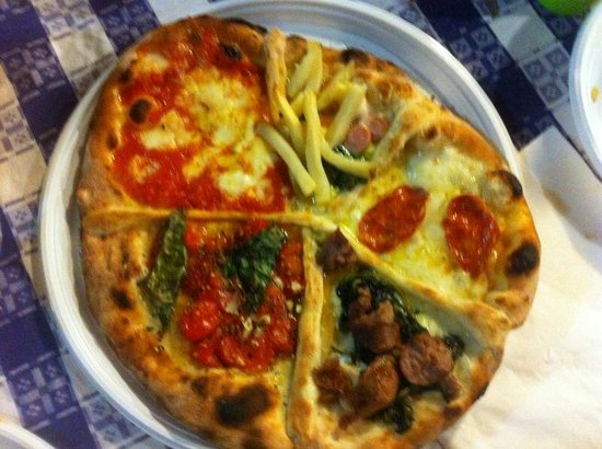 Sweet Poseidon: Pizza