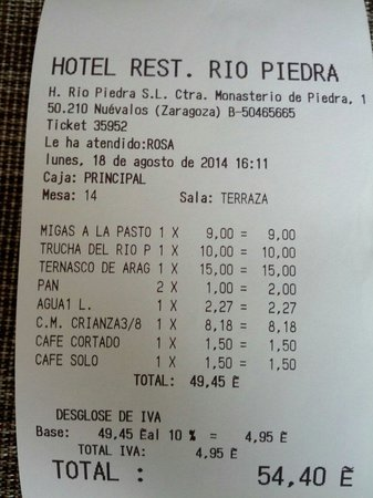 Nuevalos, Hiszpania: Mala relación calidad-precio
