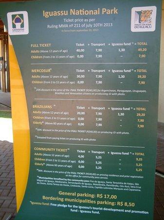 Iguazu Falls: ENTRANCE FEE BETWEEN $21.00 AND $22.00
