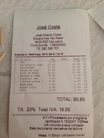 A Fonte: Cuenta final