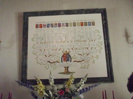 Chateau de Goulaine : albero gealogico che illustra i 16/4 di nobiltà dell'ultimo discendente della casata