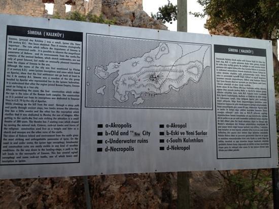 Castle of Simena : Simena