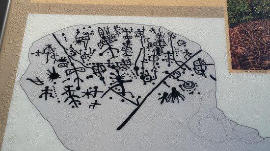 Judaculla Rock: Schematic sketch of the glyphs