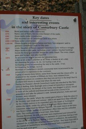 Canterbury Norman Castle: Canterbury Castle Diagram
