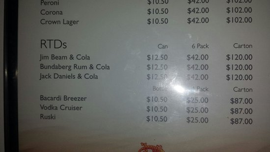 Kings Canyon Resort: how dear are there drinks ??