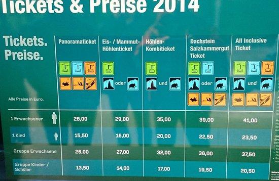Obertraun, Østrig: 5 пальцев - цены на подьемник