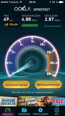 Best Western Plus Encina Lodge & Suites: W-LAN Speed