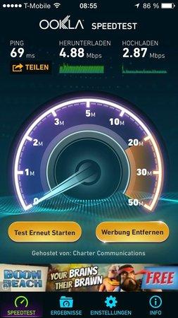 Best Western Plus Encina Lodge & Suites : W-LAN Speed