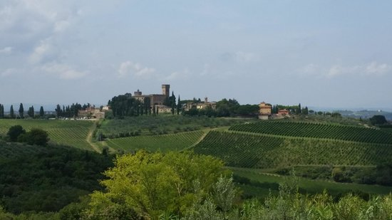 Tuscany Bike Tours: View of the starting point, the Castello di Poppiano