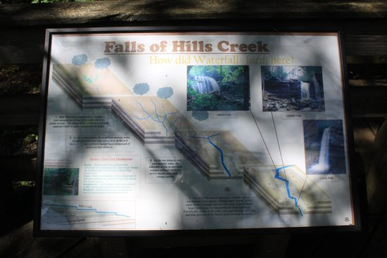 Falls of Hills Creek Scenic Area: Falls of Hills Creek map
