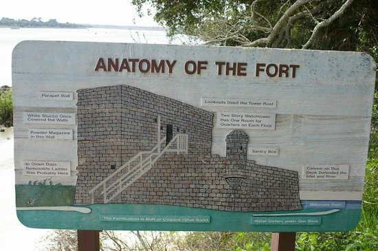 Fort Matanzas National Monument: Fort information