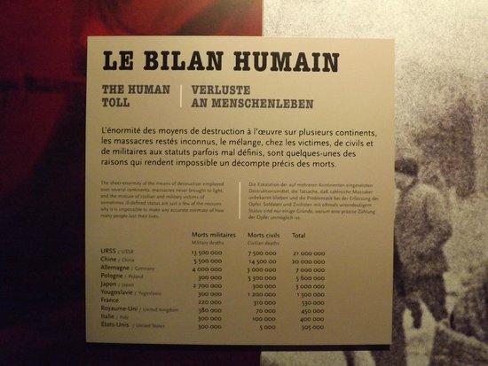 Mémorial de Caen : sans commentaire