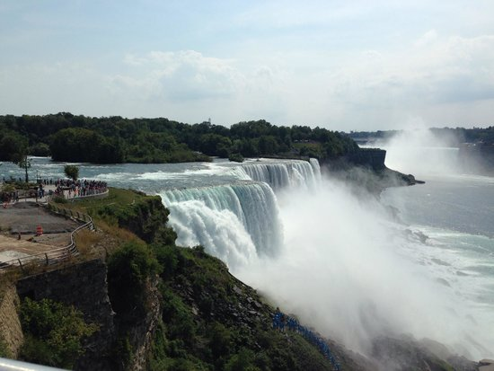 Niagara Falls: Natural beauty