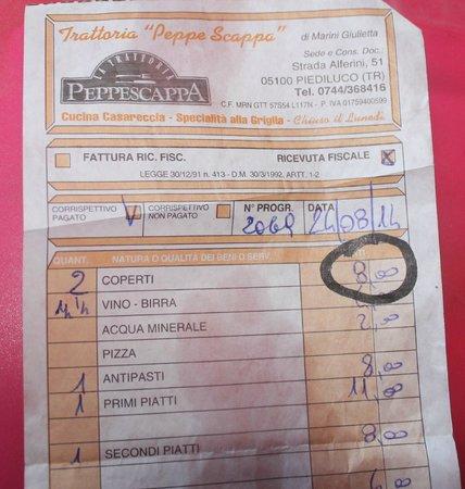 Piediluco, Italia: Il conto