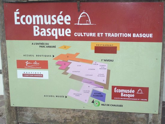 Ecomusee Basque Jean-Vier: Plan