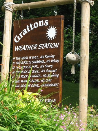 Grattons Cedar Lodges: Grattons Weather Forecast