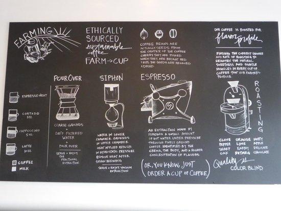 menu board - Picture of Pour Coffee Parlor, Rochester - TripAdvisor