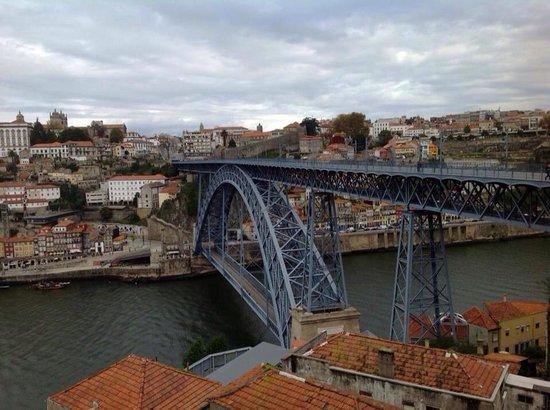 Antiqvvm: Puente en Oporto