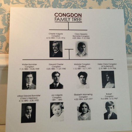 Glensheen, The Historic Congdon Estate: Congdon Family Tree