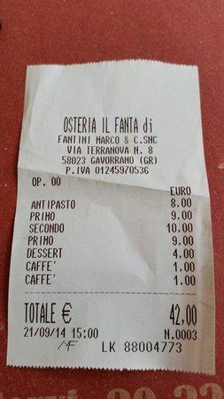 Gavorrano, Italia: Scontrino pranzo 2 persone.
