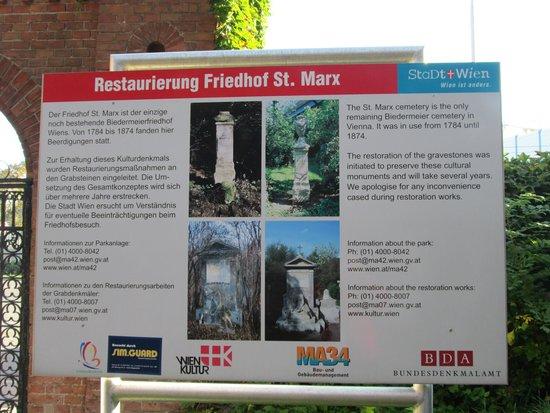 Friedhof St. Marx: 案内