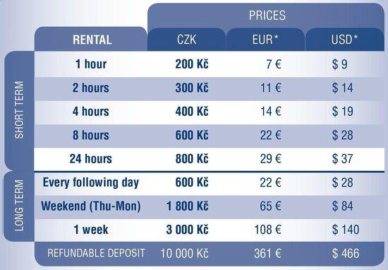PREkolo: Price List