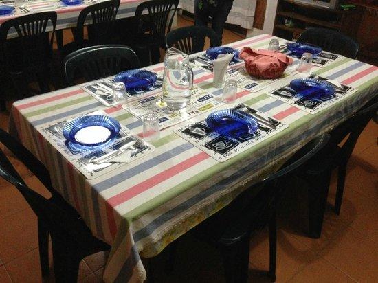 CEPROF: tavolo
