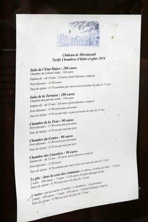 Château de Miromesnil : Цены