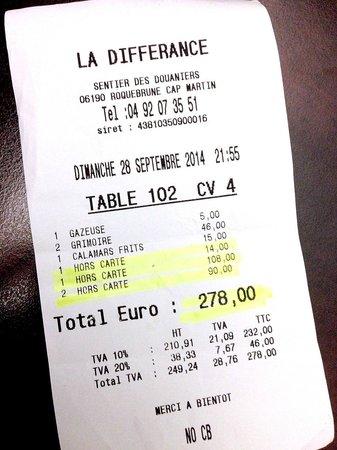 Roquebrune-Cap-Martin, Francia: Petite note plutôt salée...