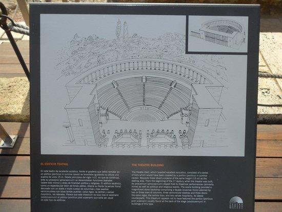 Teatro Romano de Málaga: Info board 1
