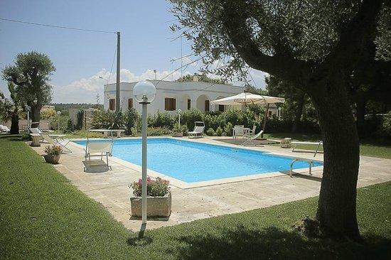 Villa Curri