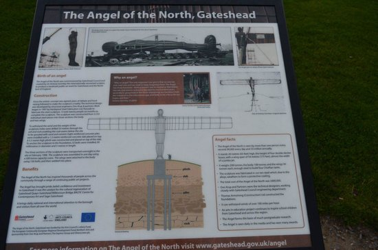 The Angel of the North: Information