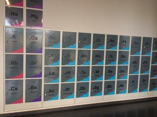 Periodic table lockers picture of iqlandia liberec tripadvisor iqlandia periodic table lockers urtaz Gallery