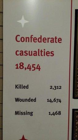 Chickamauga Battlefield: So sad