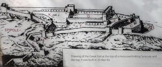Eurialo Castle: Sketch of the original