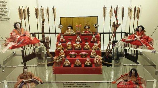 Museo Etnologico Missionario