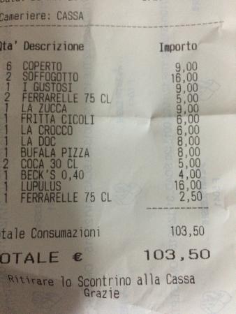 Torre del Greco, Italia: Eravamo in 6