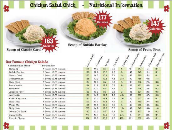 Chicken salad chick recipes