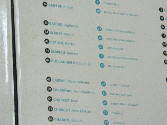 """Paris, Frankrike: Nº 74 """" André Ampére"""" y Nº 42 """" Hector Berlioz"""""""