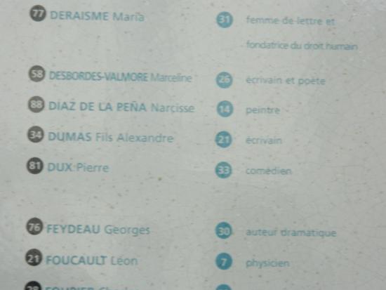 """Paris, Frankrike: Nº 34 """"Hijos de A. Dumas"""""""