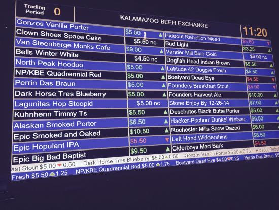 Kalamazoo Beer Exchange: The exchange
