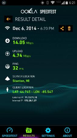 Quality Inn By the Bay: Internet Speed Test