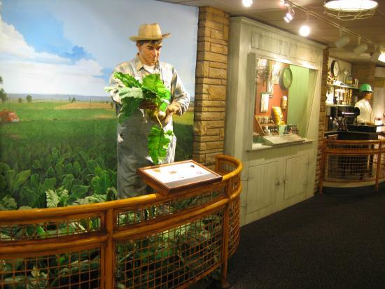 Loveland Museum/Gallery: Sugar Beet Gallery