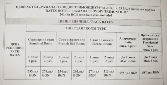 Ramada Plovdiv Trimontium : Rack rate sheet