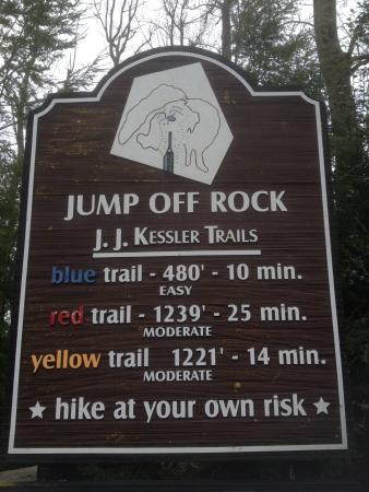 Jump Off Rock: Trail signs