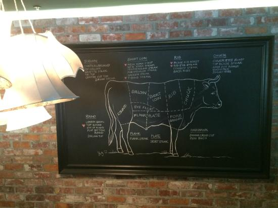 Jervois Steak House Queenstown : This is a cow....  :)