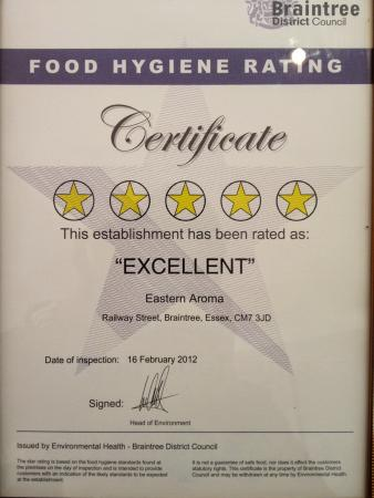 How To Improve My Food Hygiene Rating