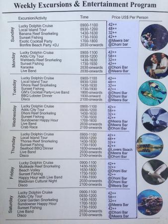 Herathera Island: Activity list