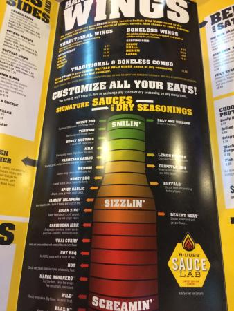 Buffalo Wild Wings: Many different sauces.